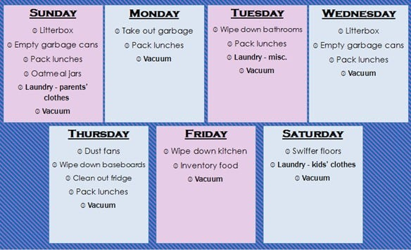 Weekly cleaning list chart